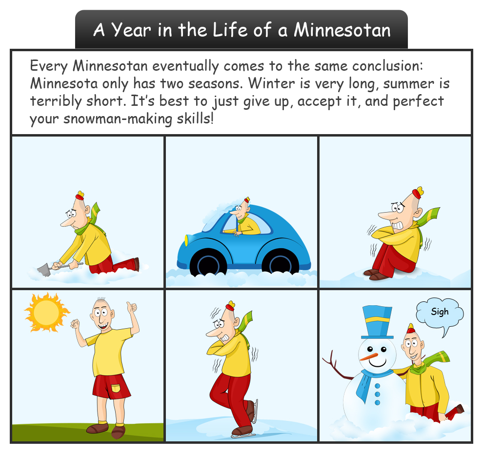 Cartoon Depicting a Year of Heating & Cooling in Minnesota