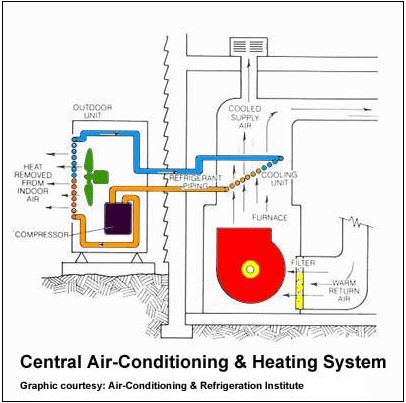 Ray N Welter Heating Company